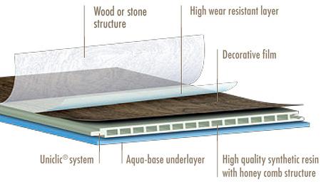 modèle parquet waterproof